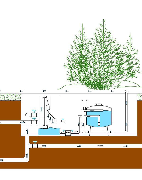 Filtreco Sieve 5 – ситчатый фильтр для механической очистки воды