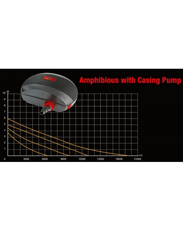 Aquaking Red Label ACP-6500 – professional pump with adjusting for a reservoir, pond, waterfall or fountain